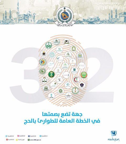 وزير الداخلية يعتمد خطة الطوارئ بالحج.. 32 جهة حكومية تشارك في التنفيذ