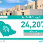«الإسكان» تخصص 36798 منتجاً سكنياً وتمويلياً ضمن الدفعة الأخيرة من «سكني»