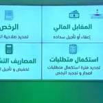 """""""الصناعة"""": تصنيع جهاز تنفس بأيدي سعودية ووضعه تحت التجربة"""