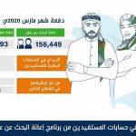 """""""هدف"""": إيداع 446 مليون ريال في حسابات المستفيدين وتوظيف 6770 مواطنًا ومواطنة في مارس"""