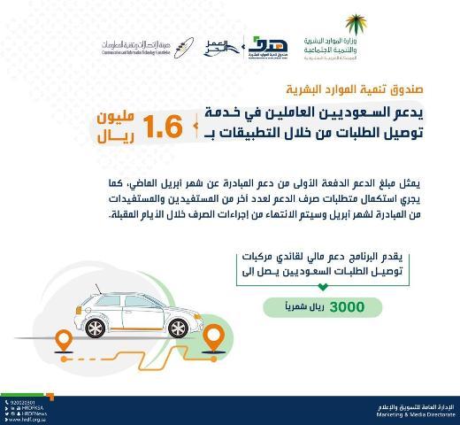 إيداع 1.6 مليون ريال في حسابات المواطنين العاملين في خدمات التوصيل عبر التطبيقات