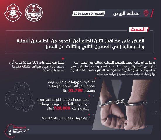 القبض على مخالفين لنظام أمن الحدود تورطا بجرائم احتيال على كبار السن في الرياض