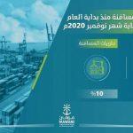 الموانئ السعودية تحقق ارتفاعًا في إجمالي حاويات المسافنة