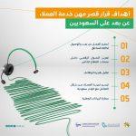 3 مزايا لقصر وظائف خدمة العملاء عن بعد على السعوديين